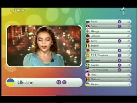 первые оценки Детское Евровидение 2010