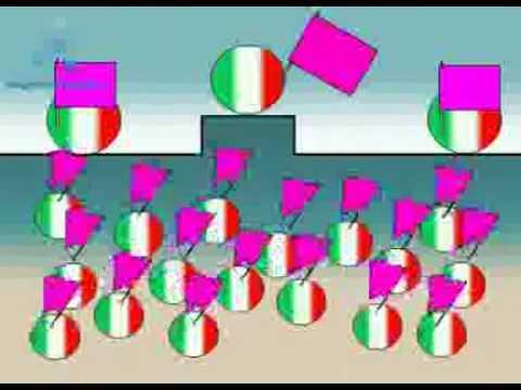 ЕС и Италия: большая разница